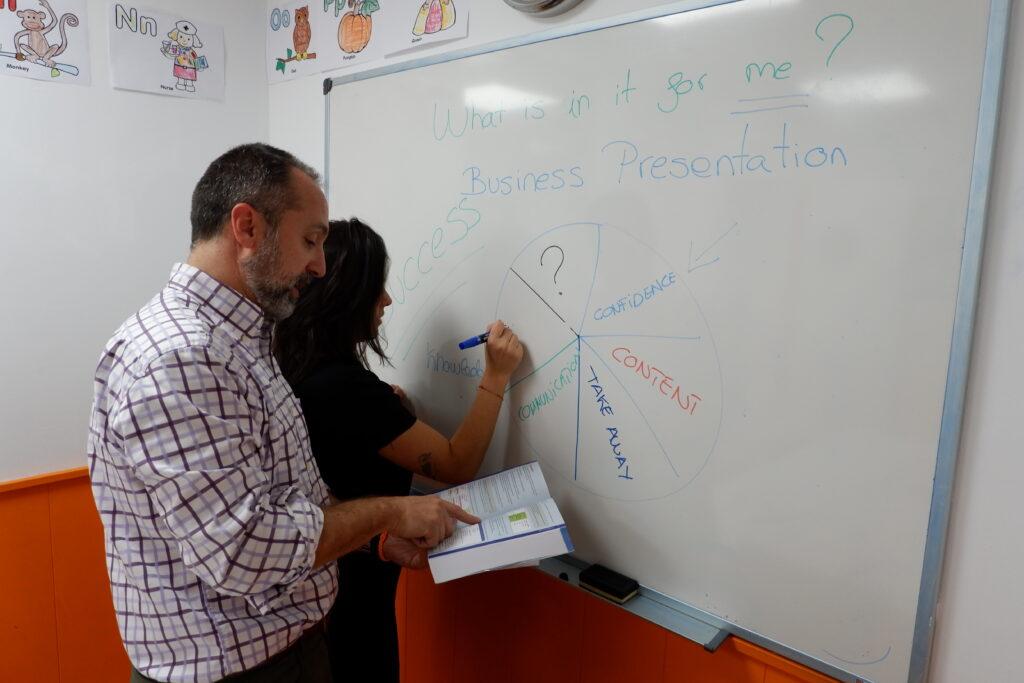 cursos de idiomas en madrid pinar de chamartin arturo soria ingles frances italiano aleman italiano chino japones español para extranjeros